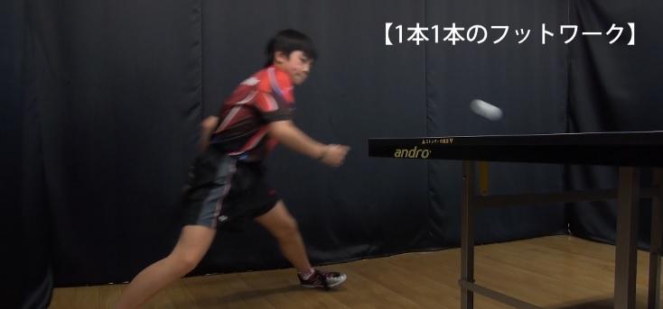 1本1本のフットワーク・Meiji c.s.c 宇田幸矢選手
