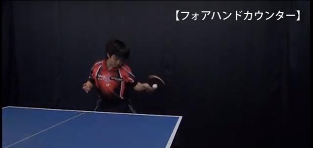 フォアハンドカウンター・Meiji c.s.c 宇田幸矢選手
