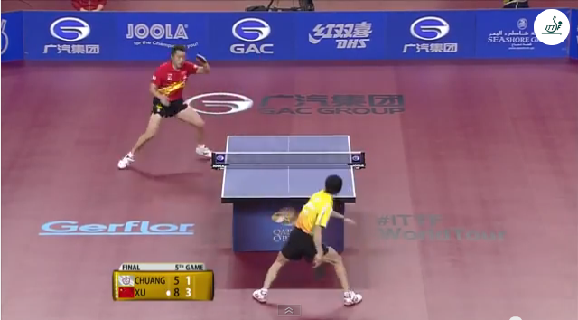 Qatar Open 2014 Highlights: 許昕 vs Chuang Chih-Yuan (Final) 卓球動画