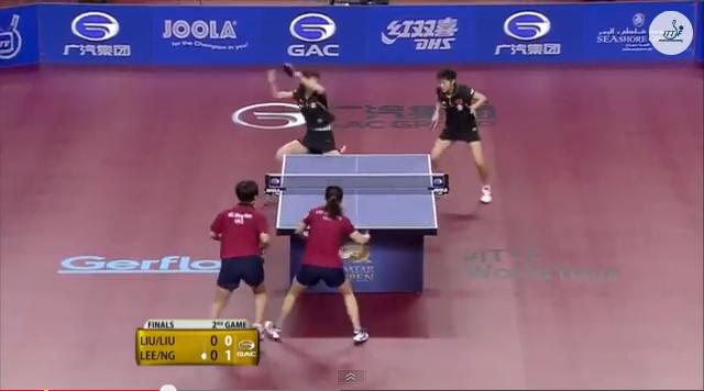 Qatar Open 2014 Highlights: Liu Gaoyang/Liu Xi vs Lee Ho Ching/NG Wing Nam (Final) 卓球動画