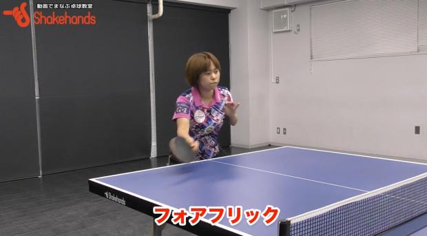【全日本卓球】三條裕紀のフォアフリック。バックへ流しフリック!_表紙