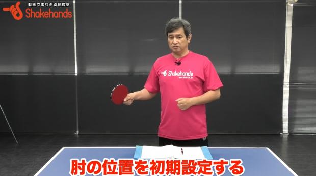 【平岡EE理論】フォアハンド  肩周りの筋肉の使い方_表紙