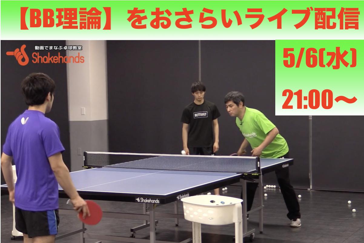 【ライブ配信】5/6(水)21時〜平岡理論おさらいシリーズ『BB理論』
